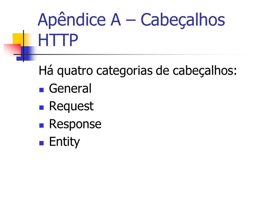 Apêndice A – Cabeçalhos HTTP Há quatro categorias de cabeçalhos: General Request Response Entity