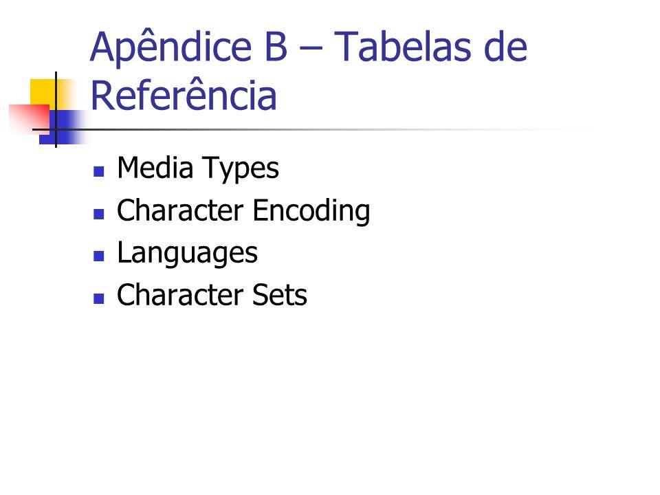 Apêndice B – Tabelas de Referência Media Types Character Encoding Languages Character Sets