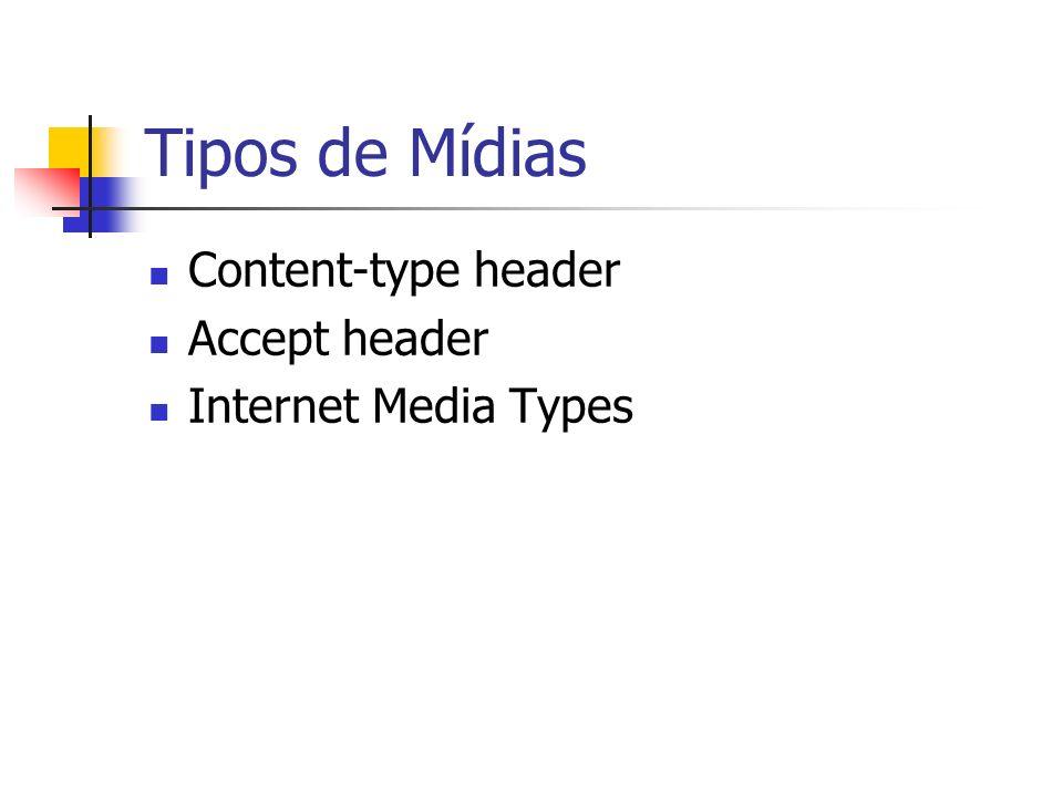 Tipos de Mídias Content-type header Accept header Internet Media Types