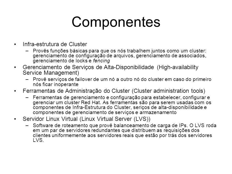 Componentes Suplementares (pacote opcional – não faz parte do RHCS) Red Hat GFS (Global File System) –Provê um sistema de arquivos ao cluster para uso com o RHCS.