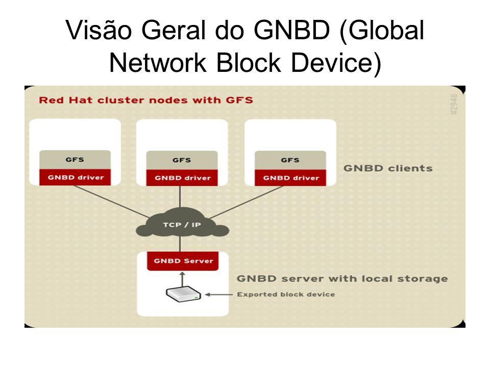 8 – Linux Virtual Server (LVS) 8.1 – Topologia LVS de duas camadas 8.2 – Topologia LVS de três camadas 8.3 – Métodos de Roteamento –8.3.1 Roteamento via NAT (Network Address Translator) –8.3.2 Roteamento Direto (DR)