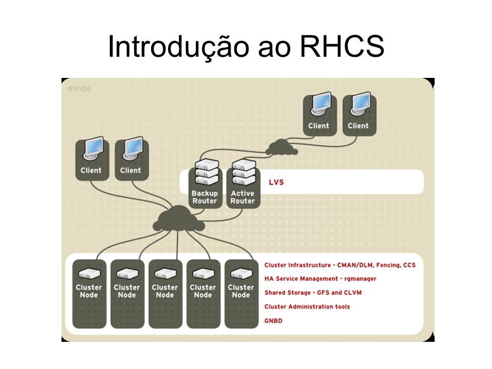 Storage Cluster (Cluster de Armazenamento) Provê uma imagem consistente do sistema de arquivos através de todos os servidores em um cluster, permitindo que os servidores leiam e escrevam simultaneamente em um único sistema de arquivos compartilhado.