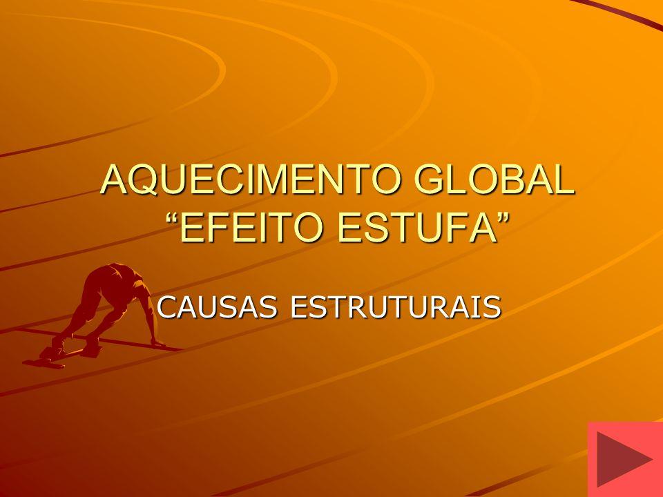 AQUECIMENTO GLOBAL EFEITO ESTUFA CAUSAS ESTRUTURAIS