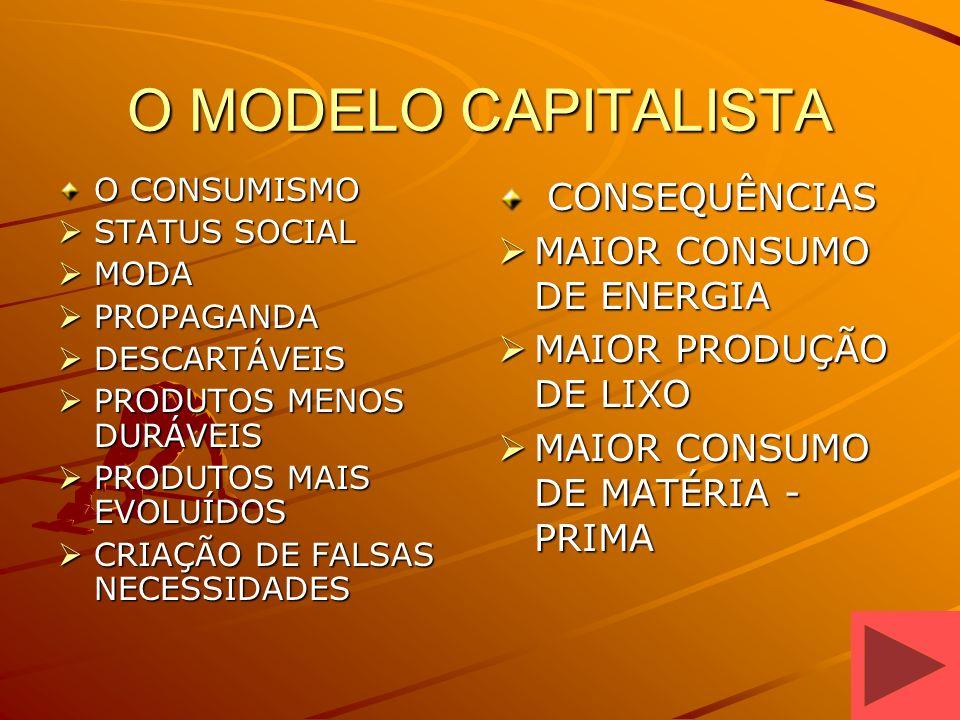 O MODELO CAPITALISTA O CONSUMISMO STATUS SOCIAL STATUS SOCIAL MODA MODA PROPAGANDA PROPAGANDA DESCARTÁVEIS DESCARTÁVEIS PRODUTOS MENOS DURÁVEIS PRODUT