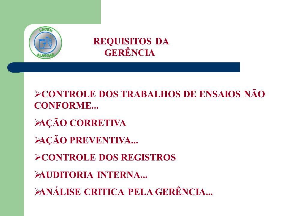 REQUISITOS DA GERÊNCIA CONTROLE DOS TRABALHOS DE ENSAIOS NÃO CONFORME... AÇÃO CORRETIVA AÇÃO PREVENTIVA... CONTROLE DOS REGISTROS AUDITORIA INTERNA...