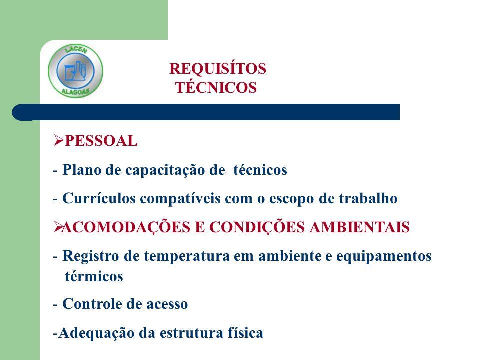 REQUISÍTOS TÉCNICOS PESSOAL - Plano de capacitação de técnicos - Currículos compatíveis com o escopo de trabalho ACOMODAÇÕES E CONDIÇÕES AMBIENTAIS -
