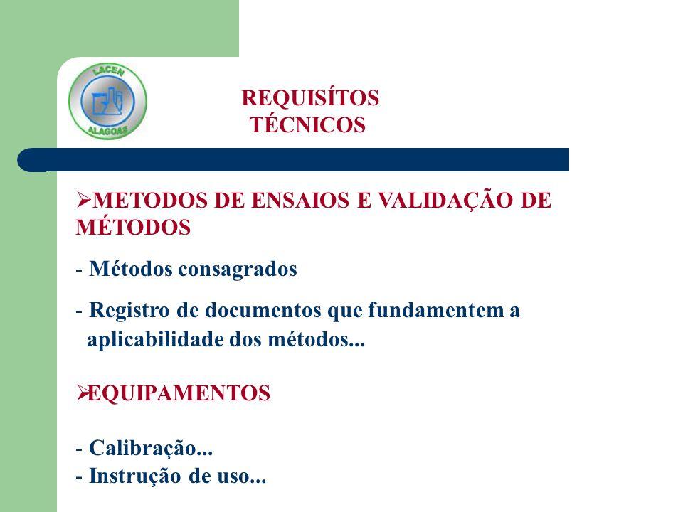 REQUISÍTOS TÉCNICOS METODOS DE ENSAIOS E VALIDAÇÃO DE MÉTODOS - Métodos consagrados - Registro de documentos que fundamentem a aplicabilidade dos méto