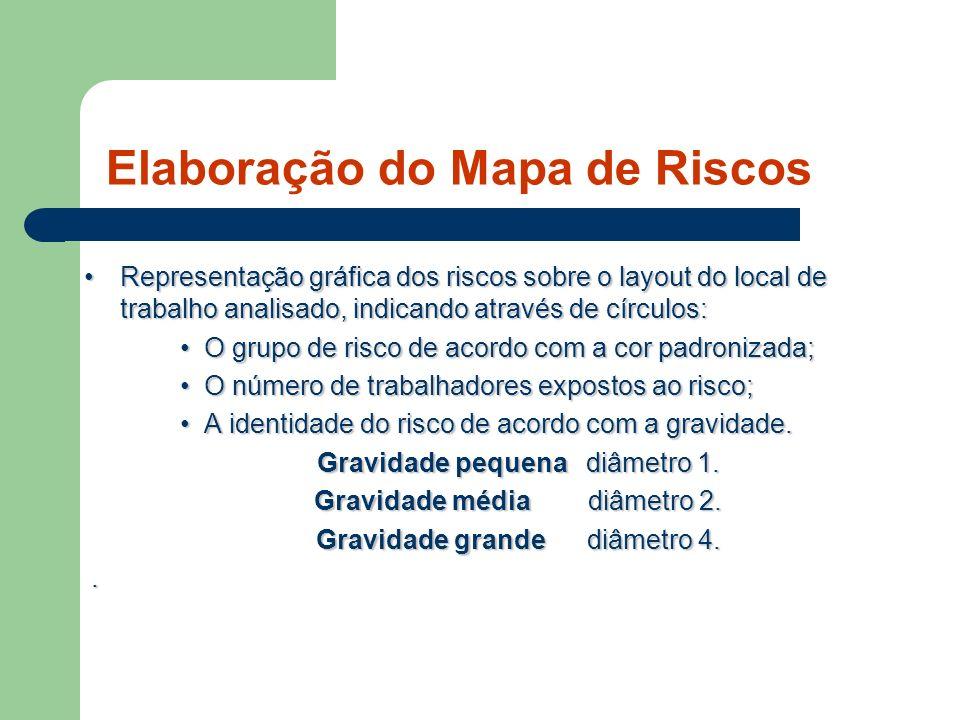Elaboração do Mapa de Riscos Representação gráfica dos riscos sobre o layout do local de trabalho analisado, indicando através de círculos:Representaç