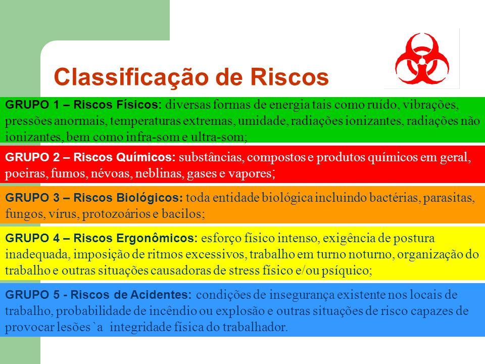 Classificação de Riscos GRUPO 1 – Riscos Físicos: diversas formas de energia tais como ruído, vibrações, pressões anormais, temperaturas extremas, umi