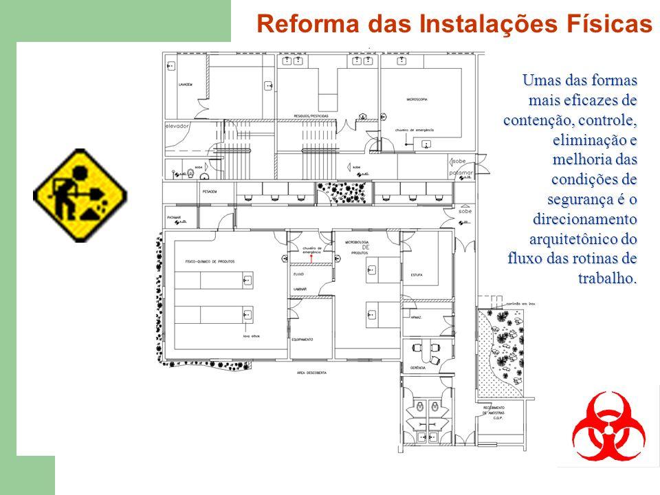 Reforma das Instalações Físicas Umas das formas mais eficazes de contenção, controle, eliminação e melhoria das condições de segurança é o direcioname