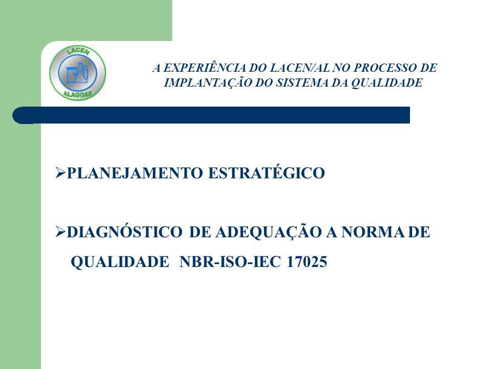 PLANEJAMENTO ESTRATÉGICO DIAGNÓSTICO DE ADEQUAÇÃO A NORMA DE QUALIDADE NBR-ISO-IEC 17025