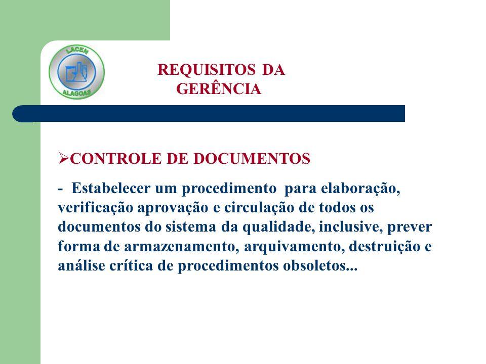 REQUISITOS DA GERÊNCIA CONTROLE DE DOCUMENTOS - Estabelecer um procedimento para elaboração, verificação aprovação e circulação de todos os documentos