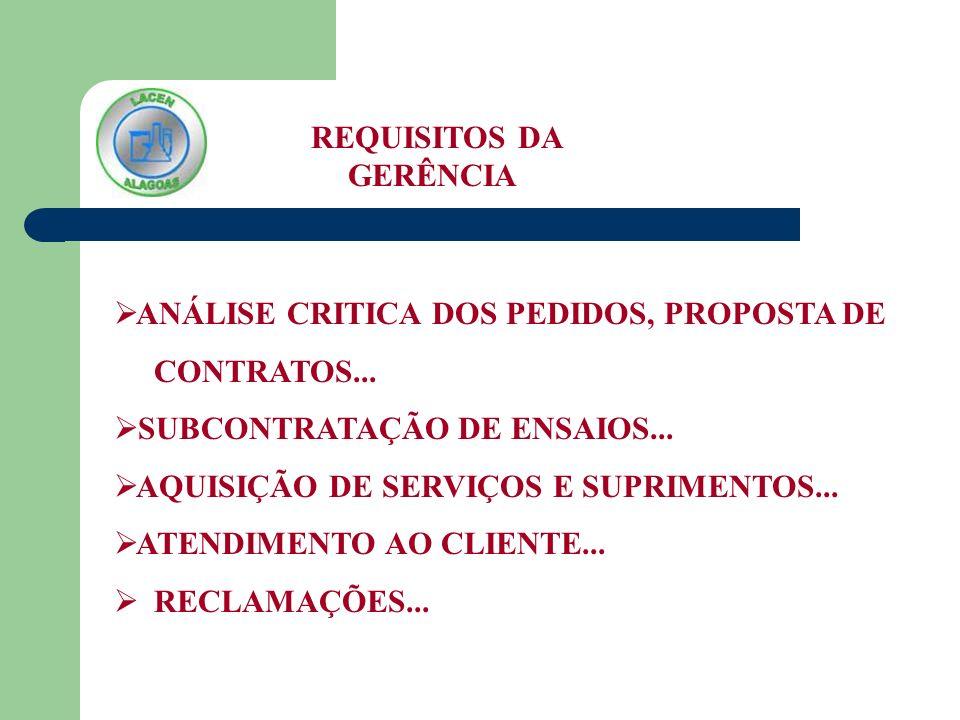 REQUISITOS DA GERÊNCIA CONTROLE DOS TRABALHOS DE ENSAIOS NÃO CONFORME...
