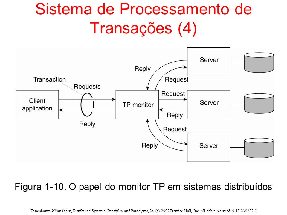 Tanenbaum & Van Steen, Distributed Systems: Principles and Paradigms, 2e, (c) 2007 Prentice-Hall, Inc. All rights reserved. 0-13-239227-5 Sistema de P