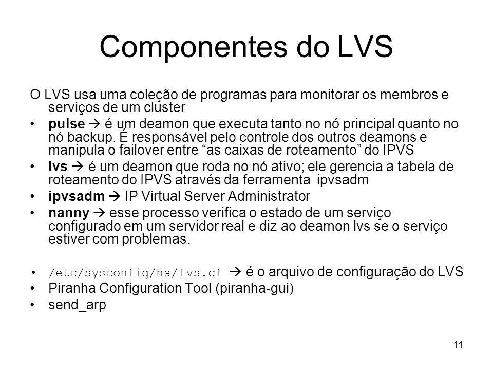 11 Componentes do LVS O LVS usa uma coleção de programas para monitorar os membros e serviços de um cluster pulse é um deamon que executa tanto no nó