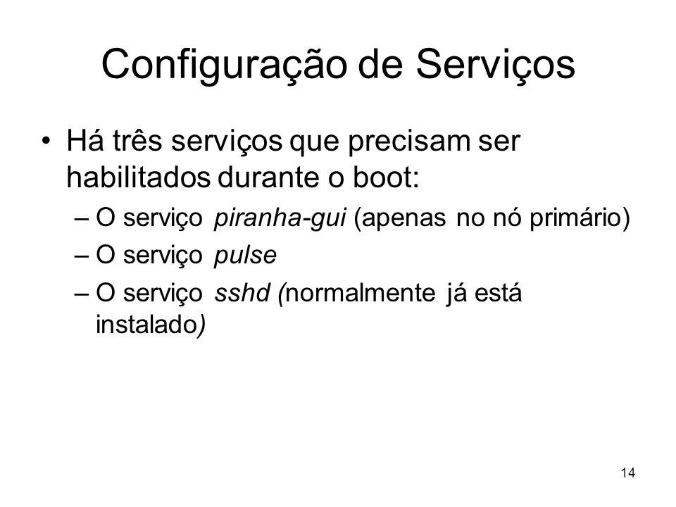 14 Configuração de Serviços Há três serviços que precisam ser habilitados durante o boot: –O serviço piranha-gui (apenas no nó primário) –O serviço pu
