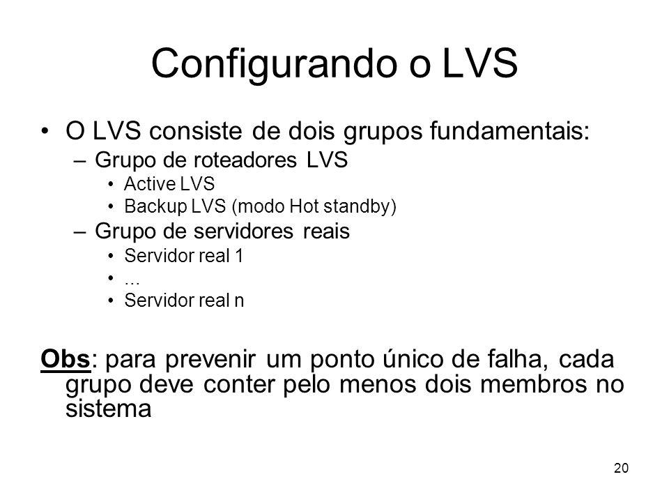 20 Configurando o LVS O LVS consiste de dois grupos fundamentais: –Grupo de roteadores LVS Active LVS Backup LVS (modo Hot standby) –Grupo de servidor