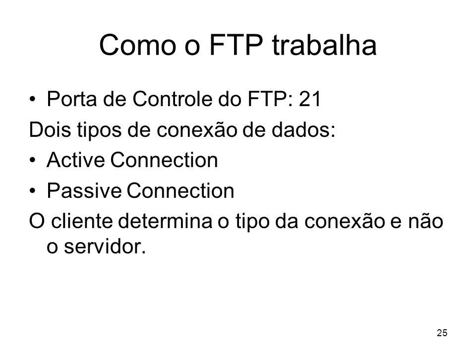 25 Como o FTP trabalha Porta de Controle do FTP: 21 Dois tipos de conexão de dados: Active Connection Passive Connection O cliente determina o tipo da