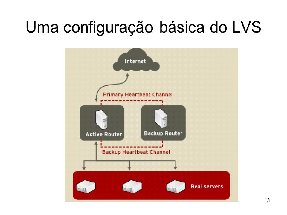 4 Visão Geral do Linux Virtual Server (LVS) LVS é um conjunto integrado de componentes de software para balancear a carga de pacotes IP através de um conjunto de servidores reais.