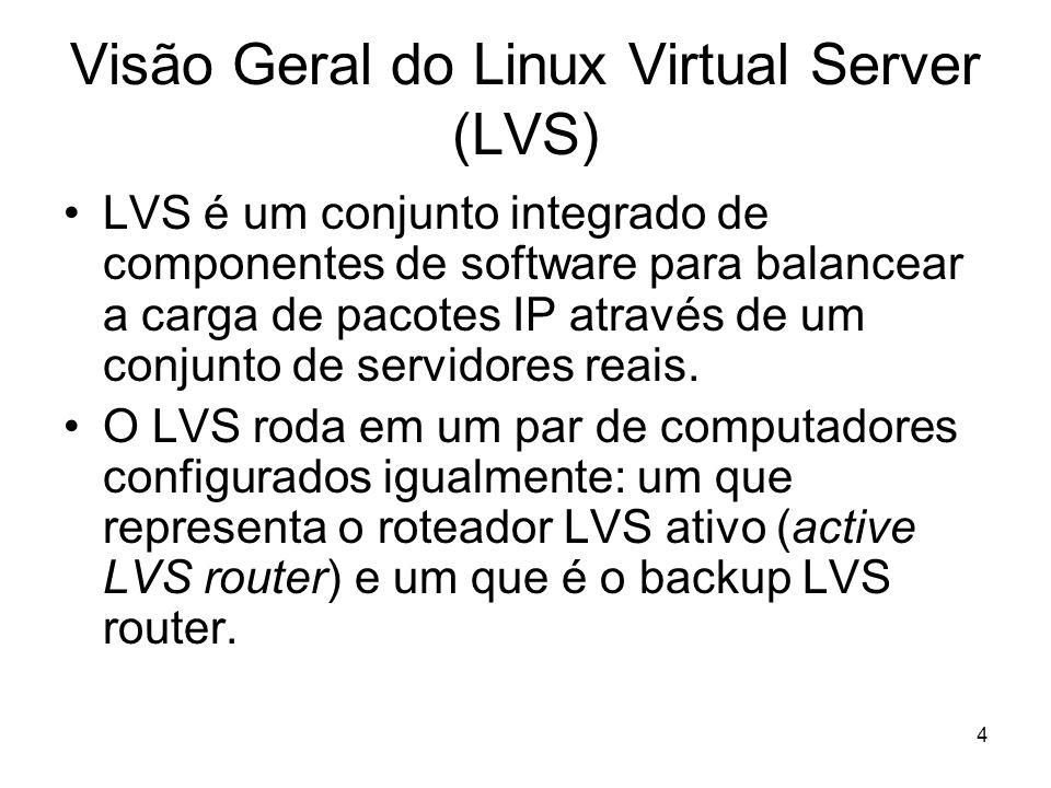 65 Papéis desempenhados pela LVS ativo e backup Papéis do LVS ativo: Balancear a carga entre os servidores reais Verificar a integridade de serviços da cada servidor real Papéis do LVS backup: Monitora o LVS ativo e toma o seu lugar no caso dele falhar