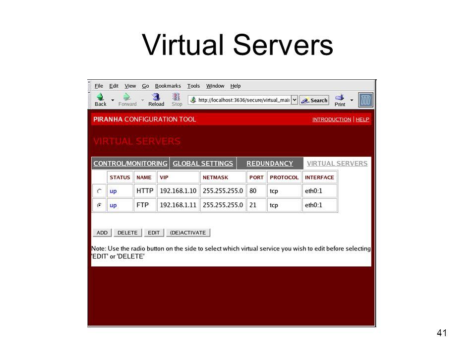 41 Virtual Servers