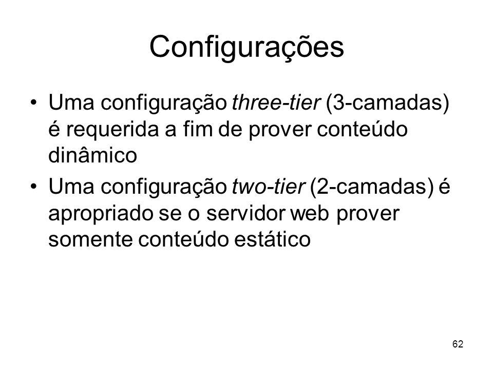 62 Configurações Uma configuração three-tier (3-camadas) é requerida a fim de prover conteúdo dinâmico Uma configuração two-tier (2-camadas) é apropri
