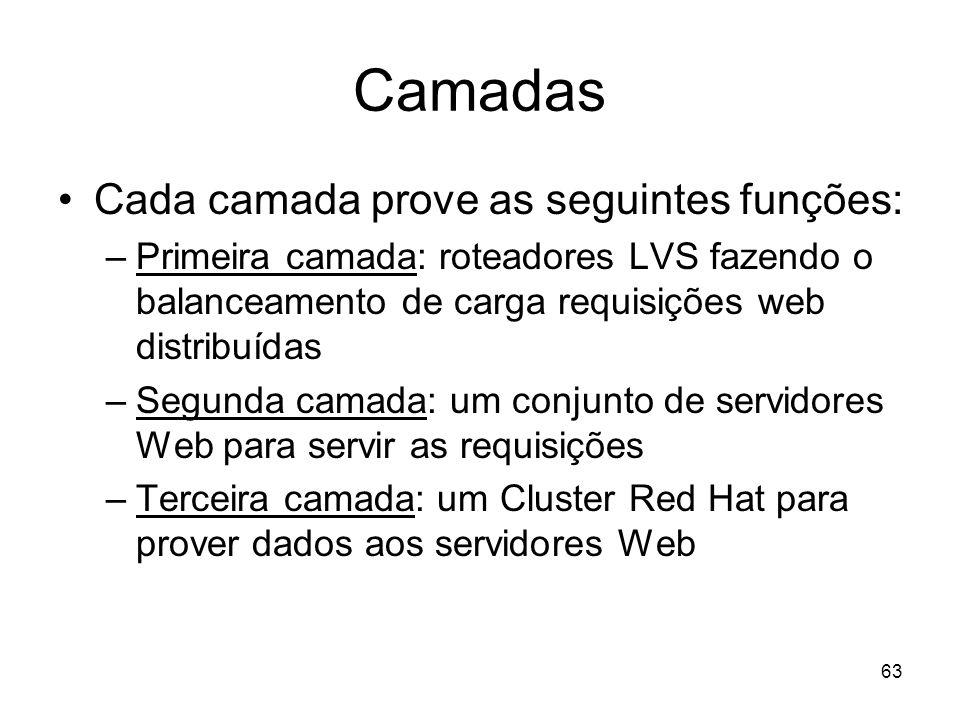63 Camadas Cada camada prove as seguintes funções: –Primeira camada: roteadores LVS fazendo o balanceamento de carga requisições web distribuídas –Seg