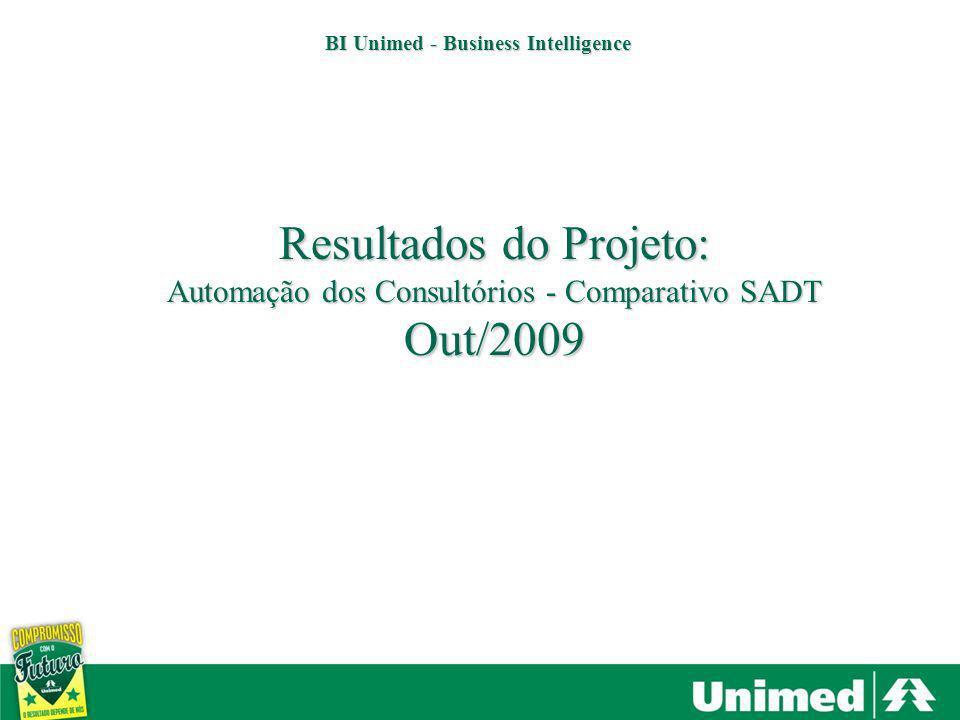 Santa Bárbara dOeste, Americana e Nova Odessa BI Unimed - Business Intelligence Resultados do Projeto: Automação dos Consultórios - Comparativo SADT Out/2009