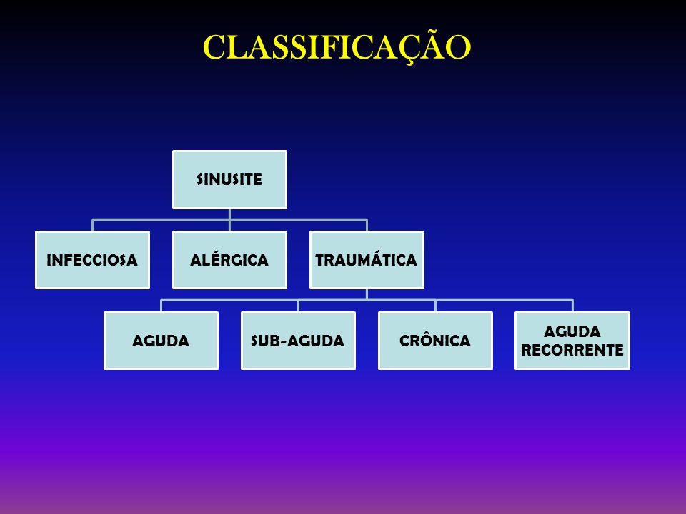 CLASSIFICAÇÃO SINUSITE INFECCIOSAALÉRGICATRAUMÁTICA AGUDASUB-AGUDACRÔNICA AGUDA RECORRENTE
