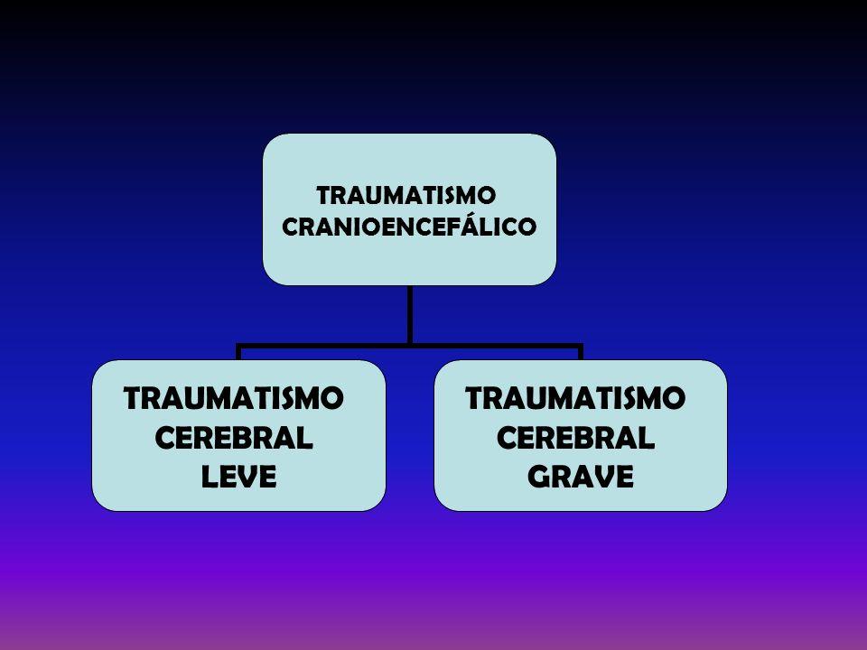 TRAUMATISMO CEREBRAL GRAVE São caracterizados por perda prolongada de consciência e amnésia pós-traumática, decorrentes de fraturas ou de afundamentos ósseos, de hemorragias, de perda de substância cefálica, com evidências de lesões constatáveis em exames de neuroimagens, não há questionamentos a respeito de que houve uma lesão cerebral e de que os sintomas, sejam fisícos ou psíquicos, decorrem da mesma.