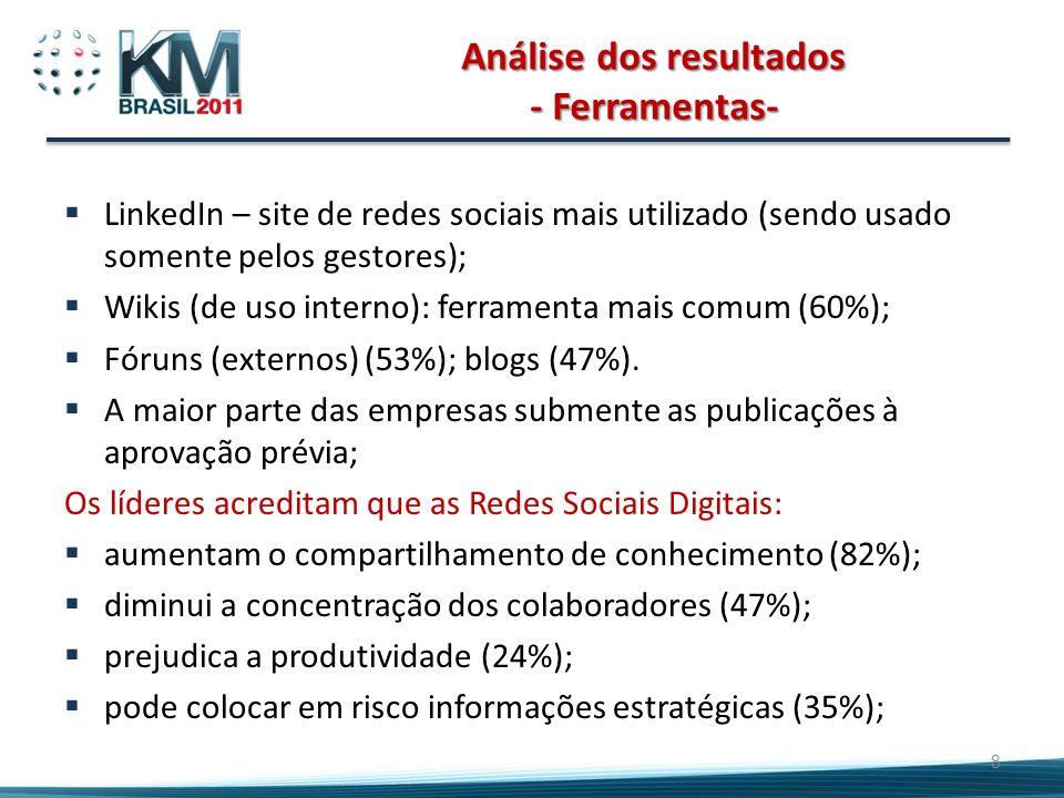 Análise dos resultados - Ferramentas- LinkedIn – site de redes sociais mais utilizado (sendo usado somente pelos gestores); Wikis (de uso interno): fe