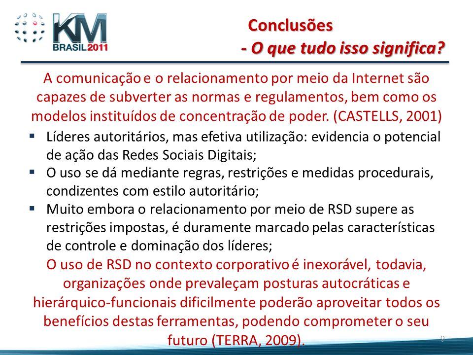 REFERÊNCIAS ALMIRALL, E.; CASADESUS-MASANELL, R.