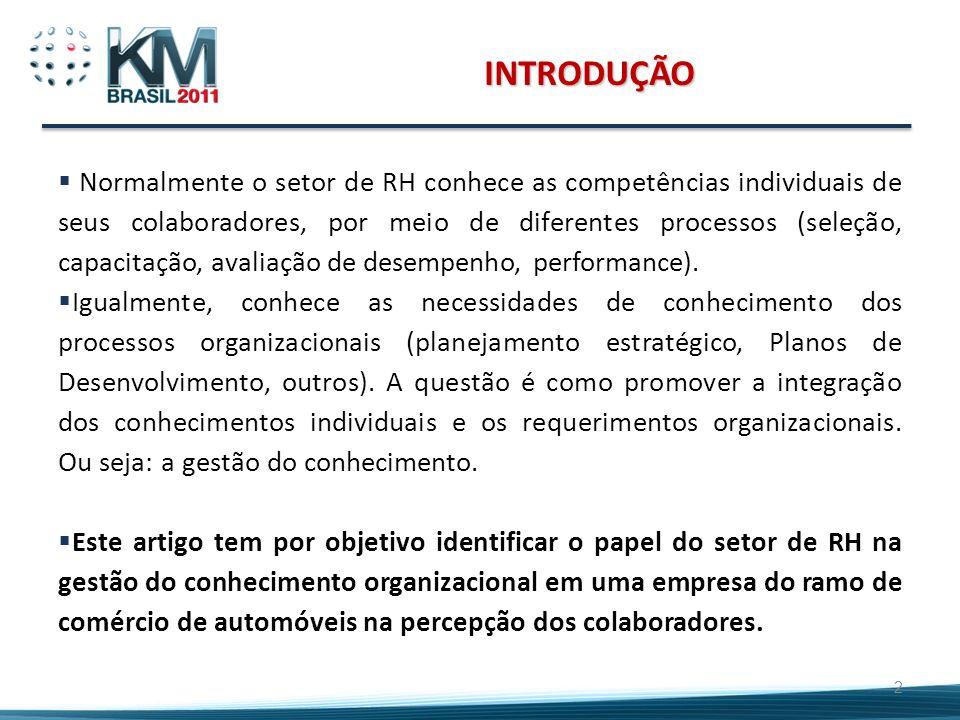 INTRODUÇÃO Normalmente o setor de RH conhece as competências individuais de seus colaboradores, por meio de diferentes processos (seleção, capacitação