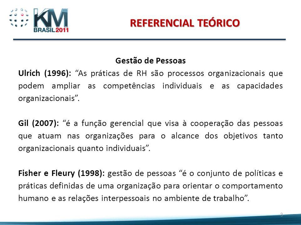 REFERENCIAL TEÓRICO Gestão de Pessoas Ulrich (1996): As práticas de RH são processos organizacionais que podem ampliar as competências individuais e a