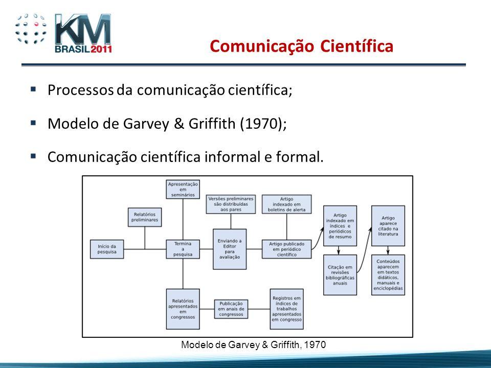 Comunicação Científica Processos da comunicação científica; Modelo de Garvey & Griffith (1970); Comunicação científica informal e formal. Modelo de Ga