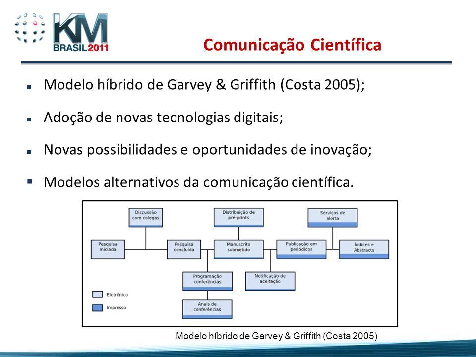 Comunicação Científica Modelo híbrido de Garvey & Griffith (Costa 2005); Adoção de novas tecnologias digitais; Novas possibilidades e oportunidades de