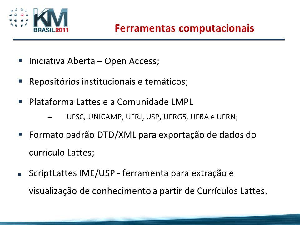Ferramentas computacionais Iniciativa Aberta – Open Access; Repositórios institucionais e temáticos; Plataforma Lattes e a Comunidade LMPL – UFSC, UNI