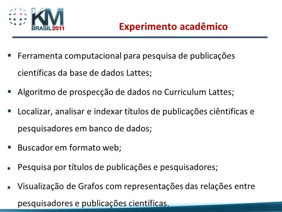 Referências Bibliográficas Chatti, M.