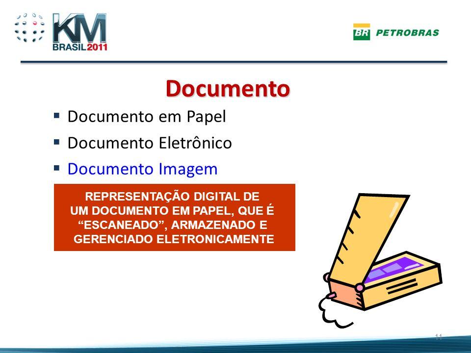 11 Documento em Papel Documento Eletrônico Documento Imagem Documento REPRESENTAÇÃO DIGITAL DE UM DOCUMENTO EM PAPEL, QUE É ESCANEADO, ARMAZENADO E GE