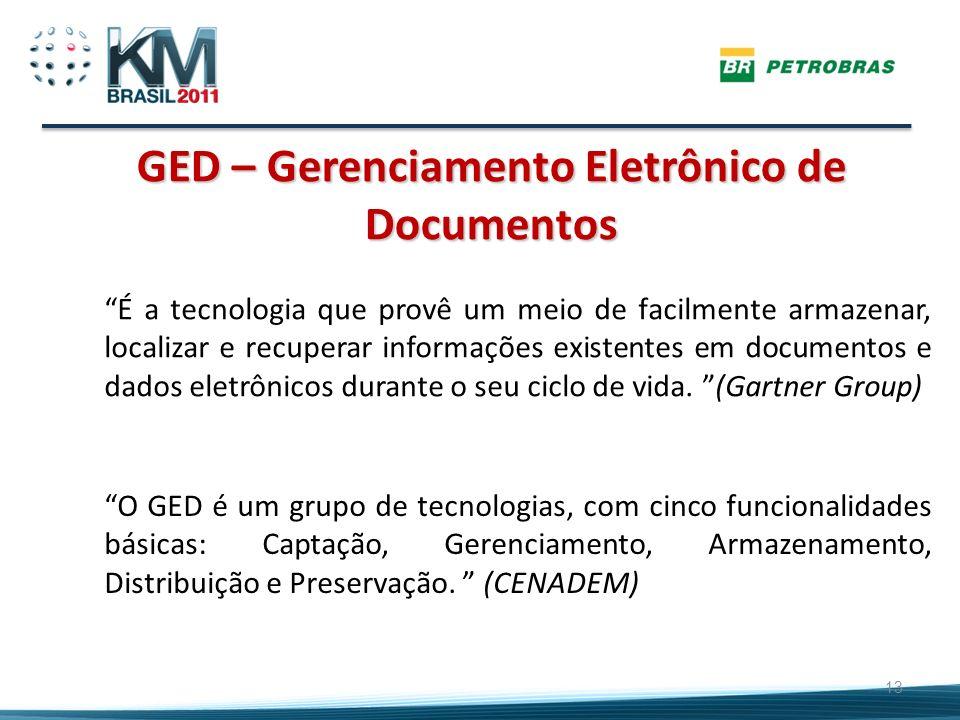 GED – Gerenciamento Eletrônico de Documentos É a tecnologia que provê um meio de facilmente armazenar, localizar e recuperar informações existentes em