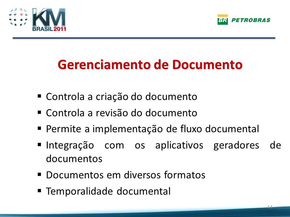 Gerenciamento de Documento Gerenciamento de Documento 14 Controla a criação do documento Controla a revisão do documento Permite a implementação de fl