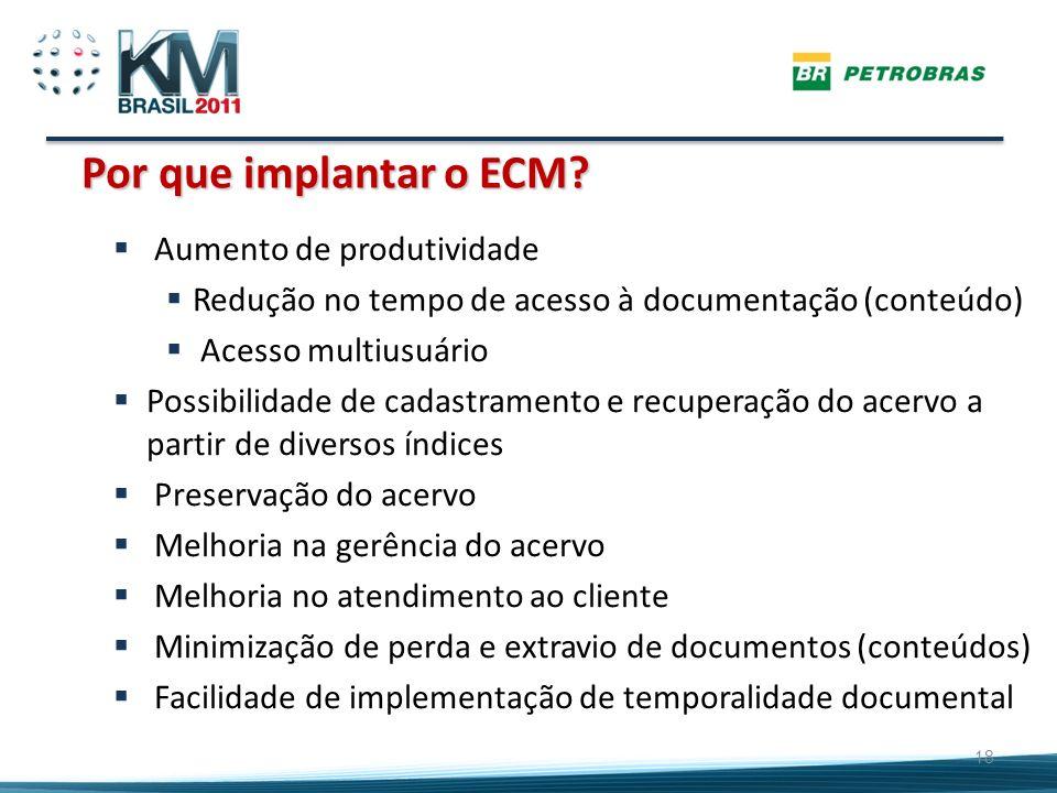 Por que implantar o ECM? Aumento de produtividade Redução no tempo de acesso à documentação (conteúdo) Acesso multiusuário Possibilidade de cadastrame