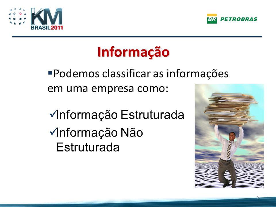 Informação 3 Podemos classificar as informações em uma empresa como: Informação Estruturada Informação Não Estruturada