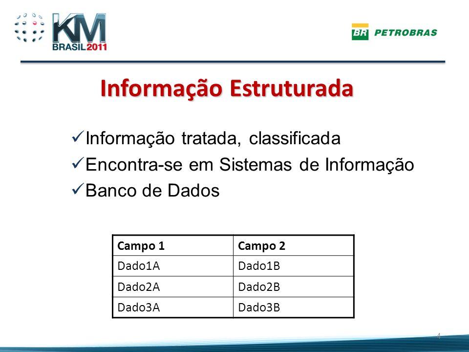Informação Estruturada 4 Informação tratada, classificada Encontra-se em Sistemas de Informação Banco de Dados Campo 1Campo 2 Dado1ADado1B Dado2ADado2