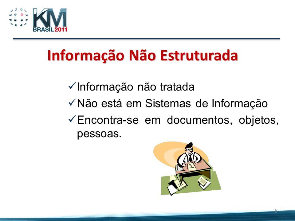 Informação Não Estruturada 5 Informação não tratada Não está em Sistemas de Informação Encontra-se em documentos, objetos, pessoas.