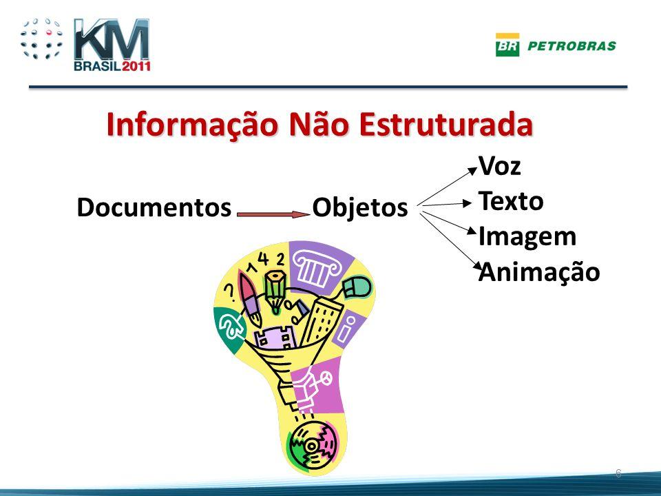 Informação Não Estruturada 6 DocumentosObjetos Voz Texto Imagem Animação