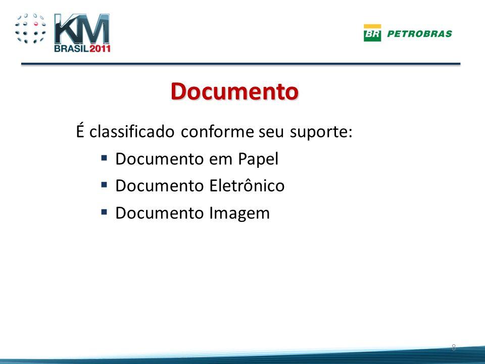 Documento 8 É classificado conforme seu suporte: Documento em Papel Documento Eletrônico Documento Imagem