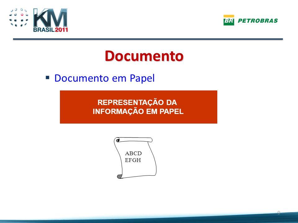 9 Documento em Papel REPRESENTAÇÃO DA INFORMAÇÃO EM PAPEL Documento ABCD EFGH