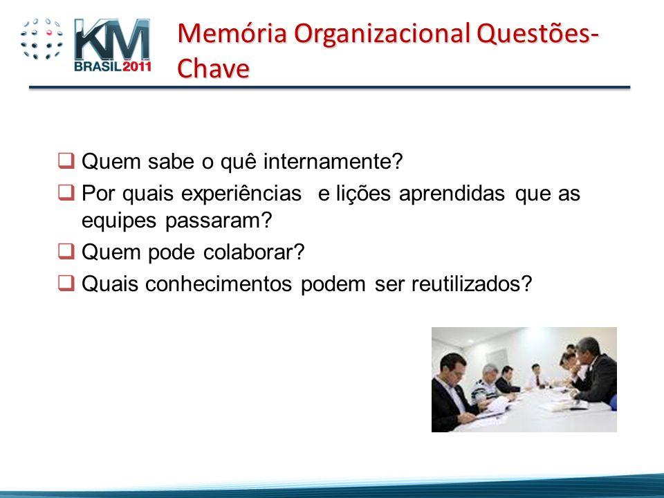 Memória Organizacional Questões- Chave Quem sabe o quê internamente? Por quais experiências e lições aprendidas que as equipes passaram? Quem pode col