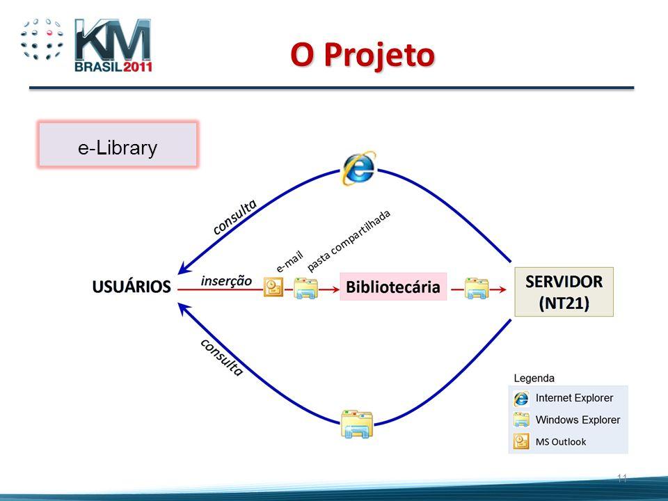 11 O Projeto e-Library